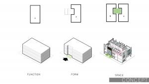 Preliminary Design_Baan Rama 5_Page_03